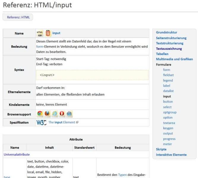 Referenz für das input-Element